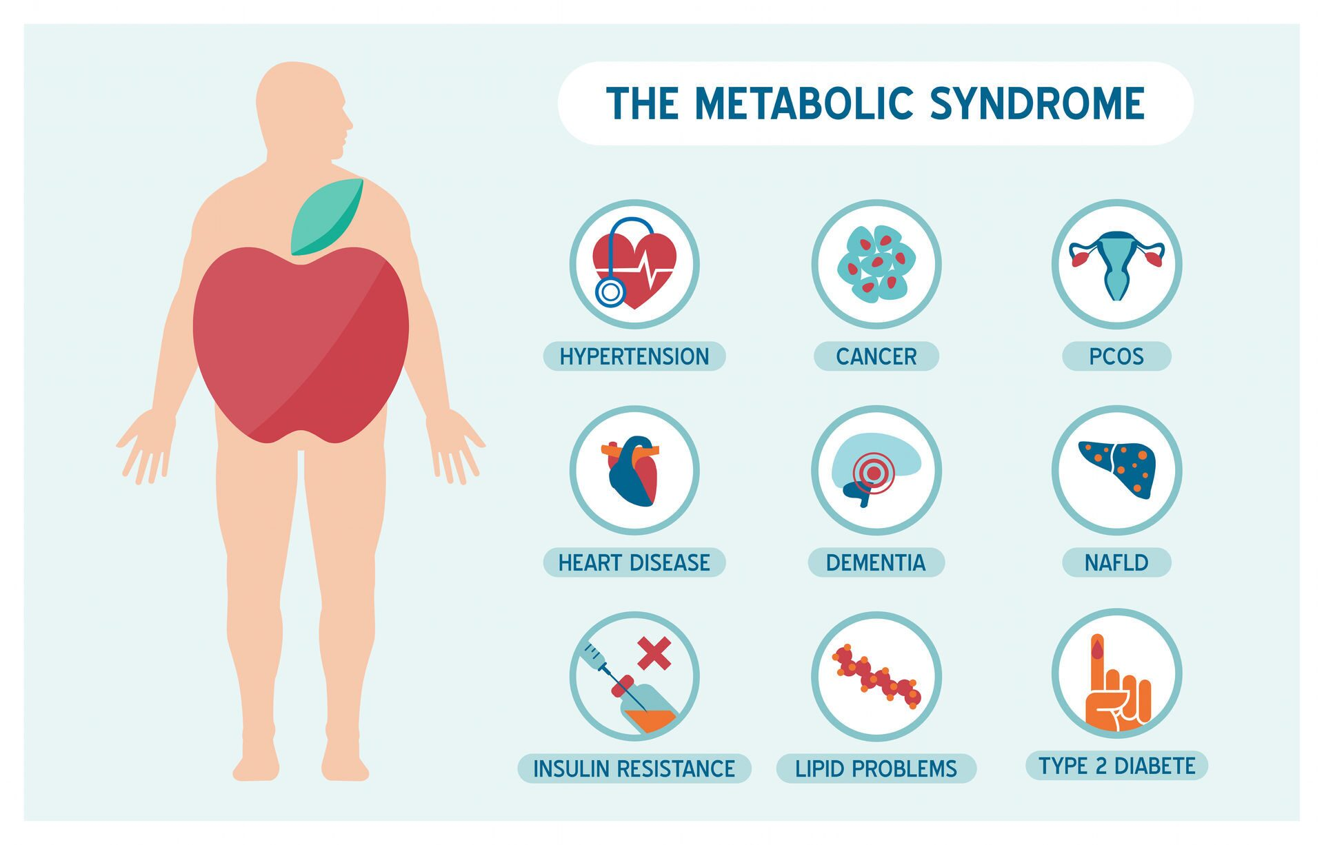 metabolic disease The journal of inherited metabolic disease is proud to announce its key performance indicators:usage: over 24,500 in 2017 downloads per month.